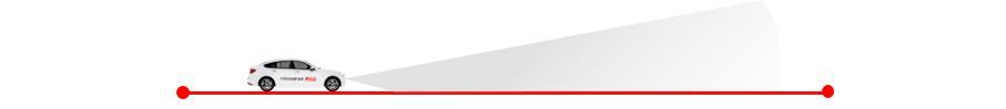 速腾聚创125线MEMS固态激光雷达正式发售:单价1898美元!-芯智讯