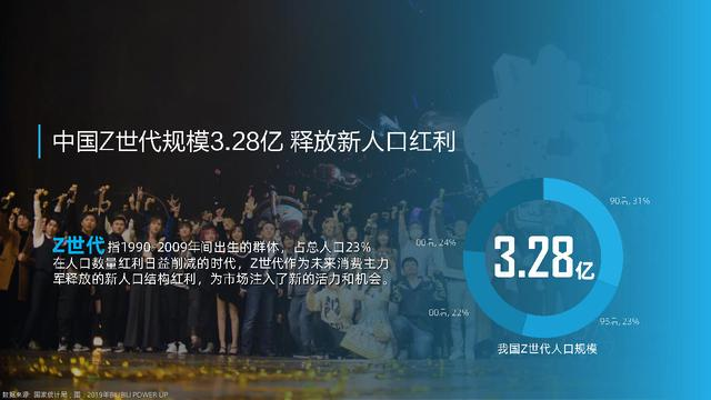 B站2020年营销通案!