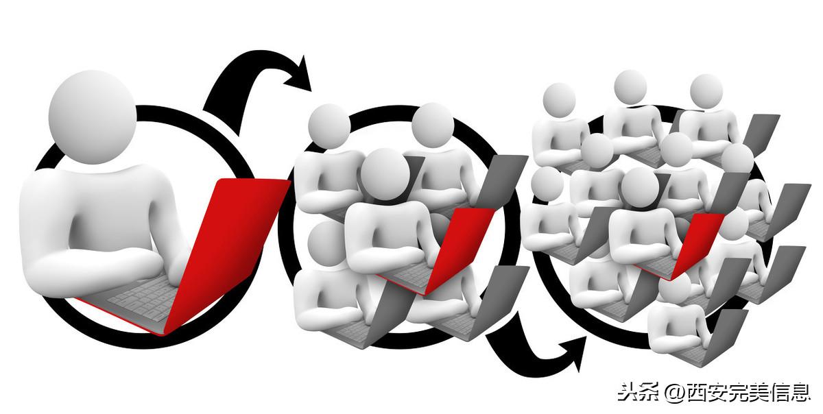 网络营销推广方案怎么做?网络推广的5大执行步骤