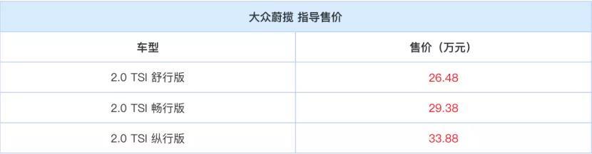蔚来EC6碰撞起火乘客遇难;广汽传祺影豹正式上市