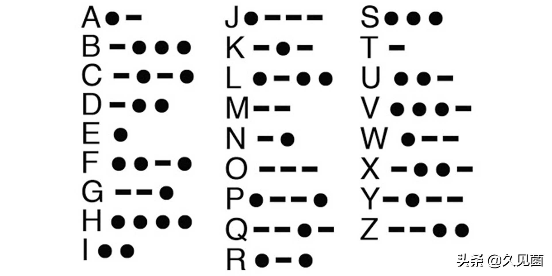 """一篇文章学会使用摩斯密码,简单易懂,你也可以使用""""降维打击"""""""