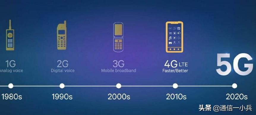 电信退网3G,高通最受伤?这样说实在是太天真了