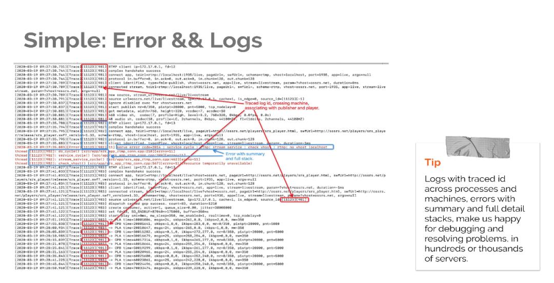 开源流媒体服务器:为何一定得再撸个新的