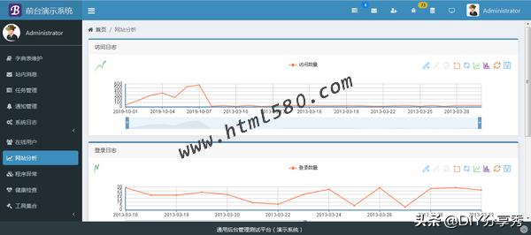 NET Core + Bootstrap + PetaPoco 后台管理平台BootstrapAdmin