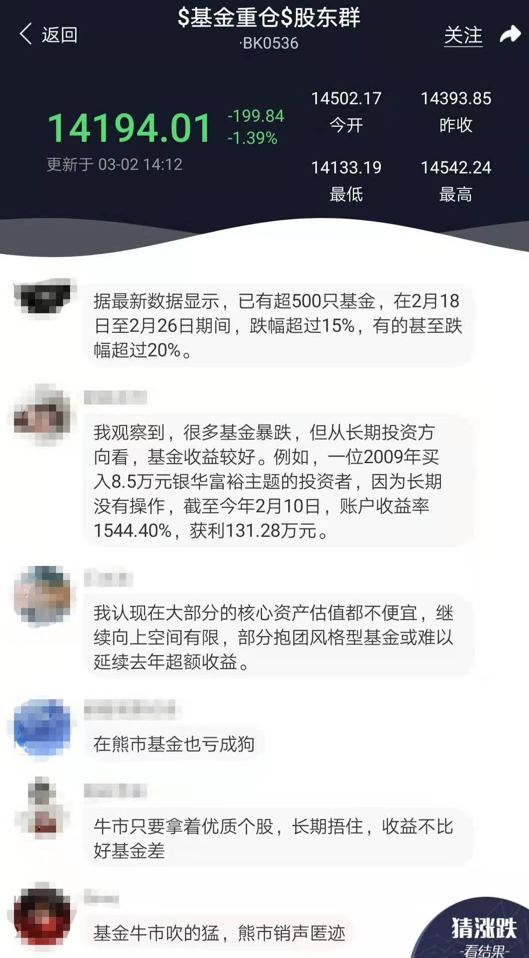 518只基金暴跌超15%,你还相信牛市吗?