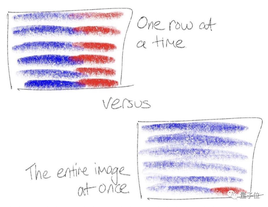 最快的PNG图像解码器!速度提升2.75倍,比老大哥libpng还安全