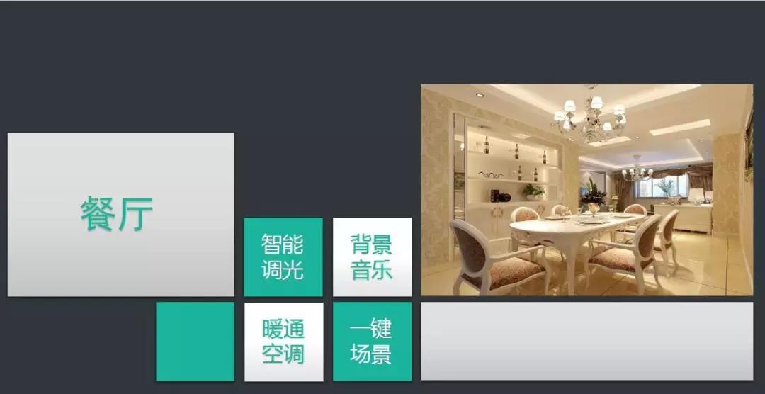 最详细的智能家居系统规划设计方案