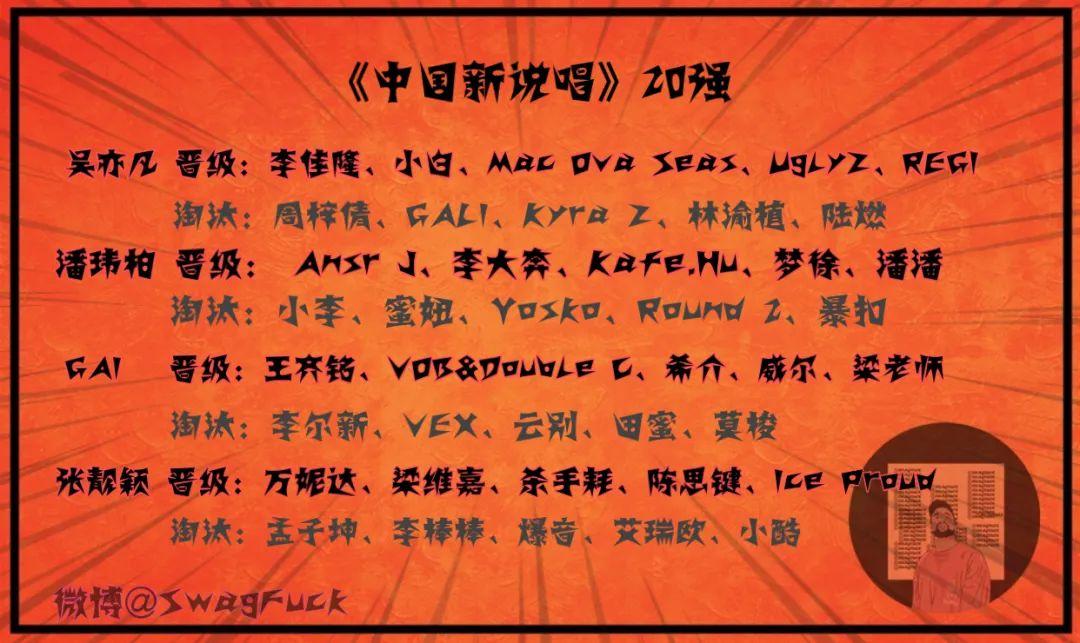 《hiphop侠嘻哈音乐》21强所会公布,在这儿在其广州中山大学伙儿发现一个半些眉目