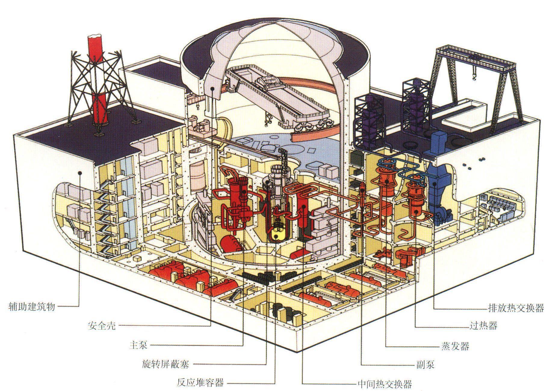 辟謠:隻有30枚!全世界的氫彈都已經報廢,隻有中國有?