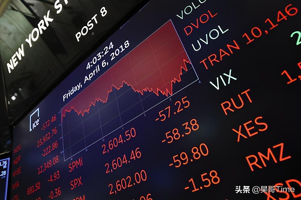 市场正面临新一轮的洗牌。应该如何处理手中的股票和基金?