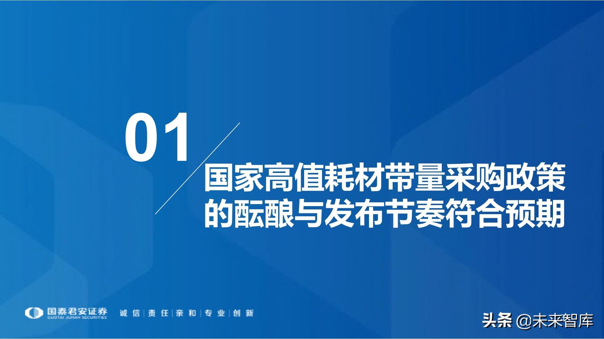 高值耗材带量采购220页报告:政策演化、现状、 趋势及影响