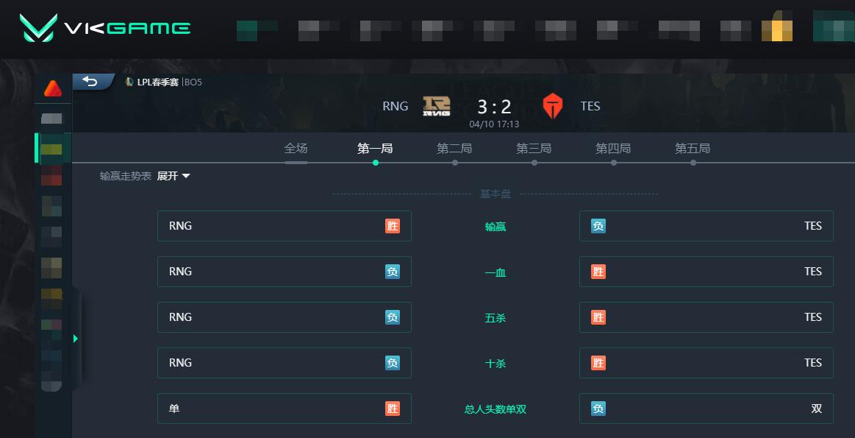 LOL-LPL:双TP极限偷家笑到最后,RNG鏖战五局3-2淘汰TES