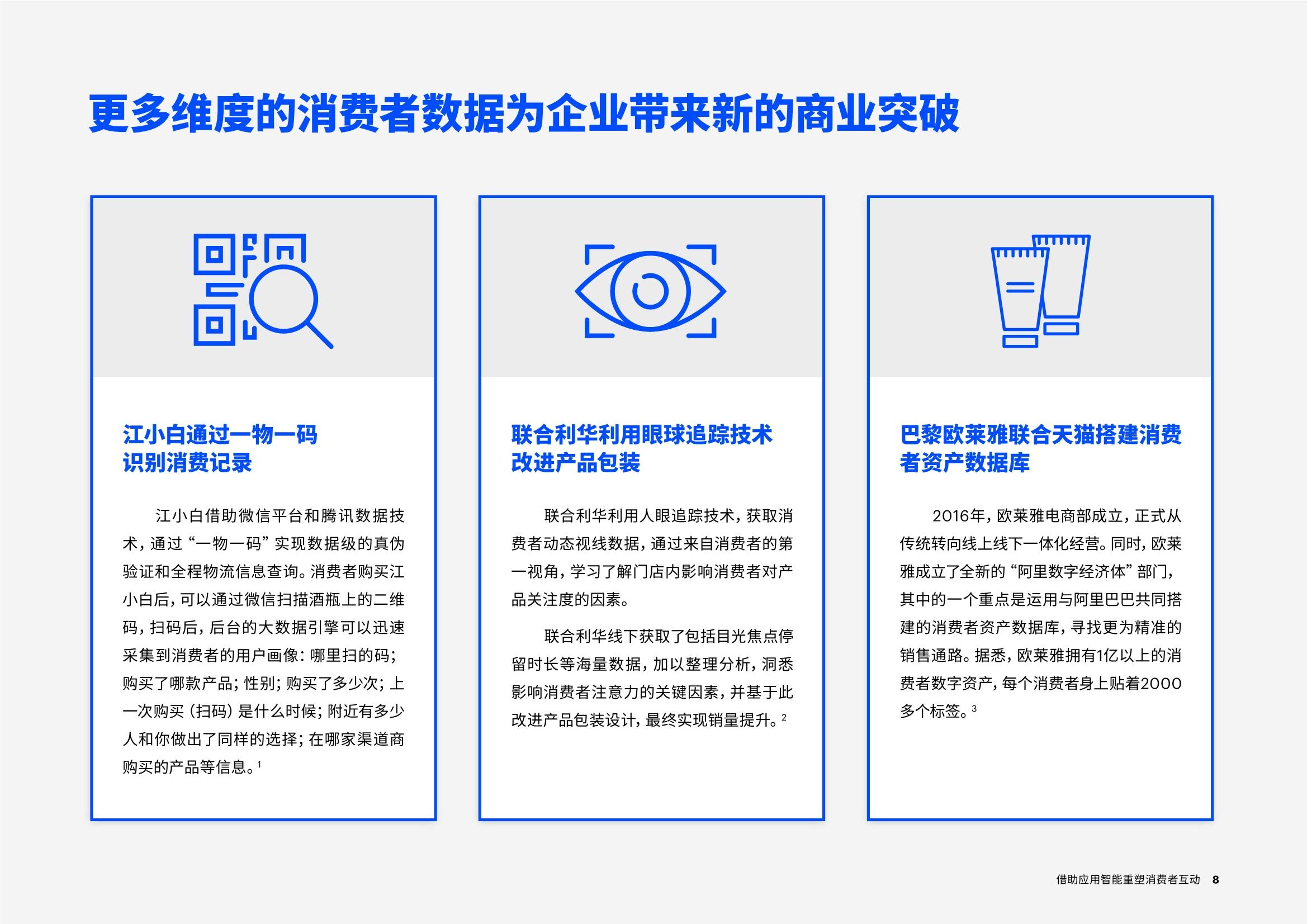 如何吸引消费者:借助应用智能重塑消费者互动