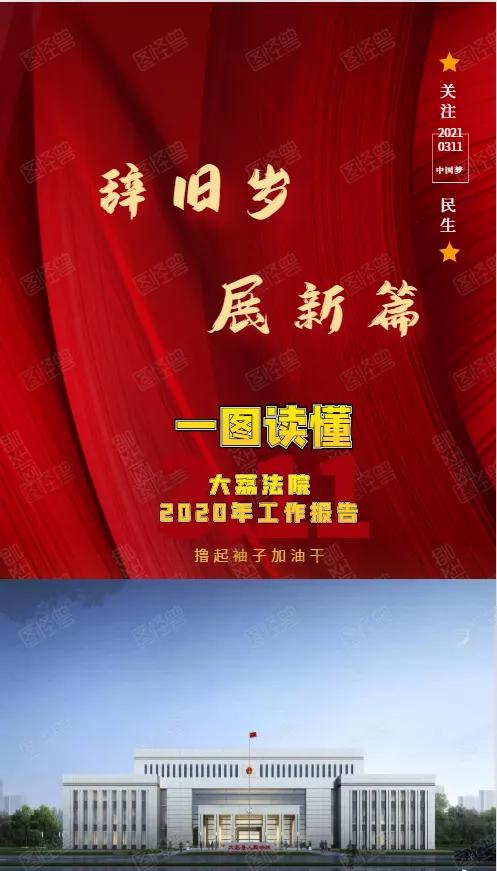 「两会看法院」一图读懂 大荔县人民法院工作报告