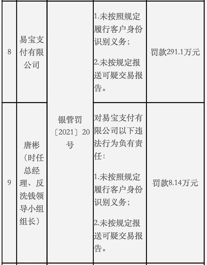 kyc是什么意思(kyc認證流程)