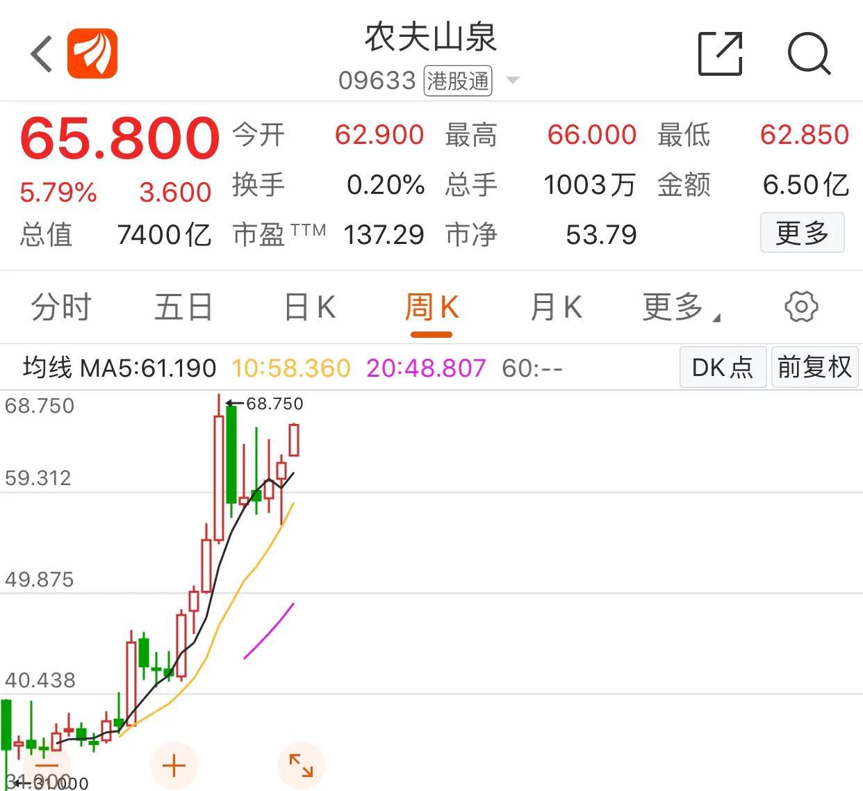 A股市场唯一矿泉水标的,总市值87亿元,这个估值怎么样?