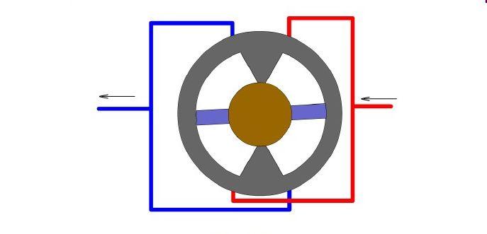 液壓油缸是如何工作的?多年的疑惑被解開了