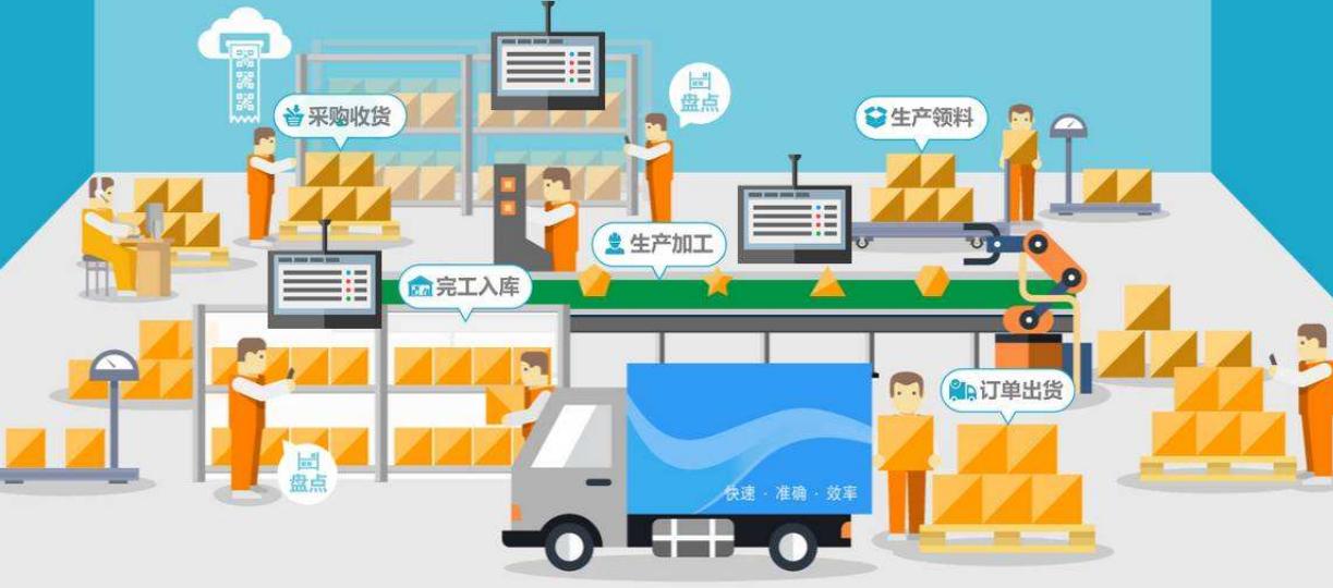 智慧物流僅僅隻是WMS倉儲係統和TMS運輸係統嗎?