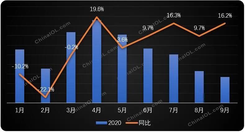 出口系列报道 | 家用空调连续6个月超预期增长,都去了哪儿?