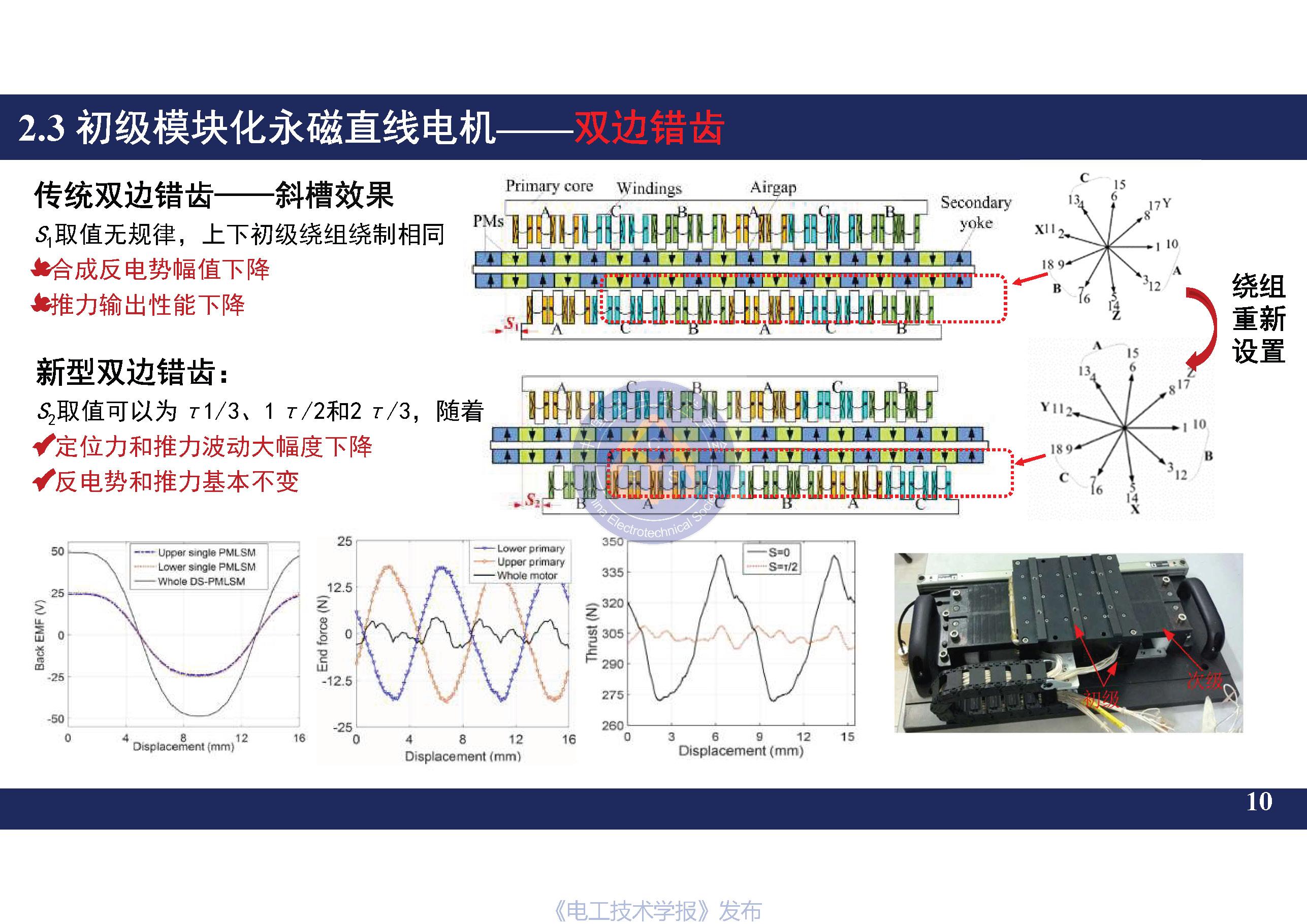 南京航空航天大學黃旭珍教授:柔性永磁直線電機的設計與應用