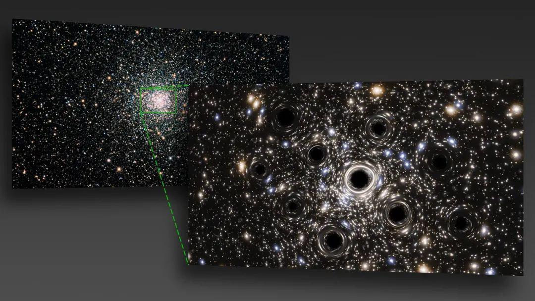大批黑洞正在集结:7800光年外有事要发生