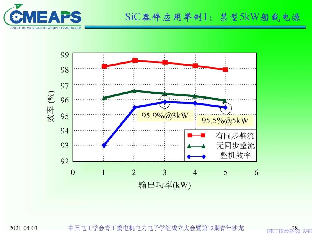 南京航空航天大学阮新波宽禁带半导体器件在电力电子变换器中应用