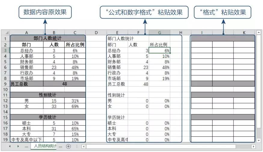 Excel选择性粘贴有这么多功能,你还只会ctrl+V?