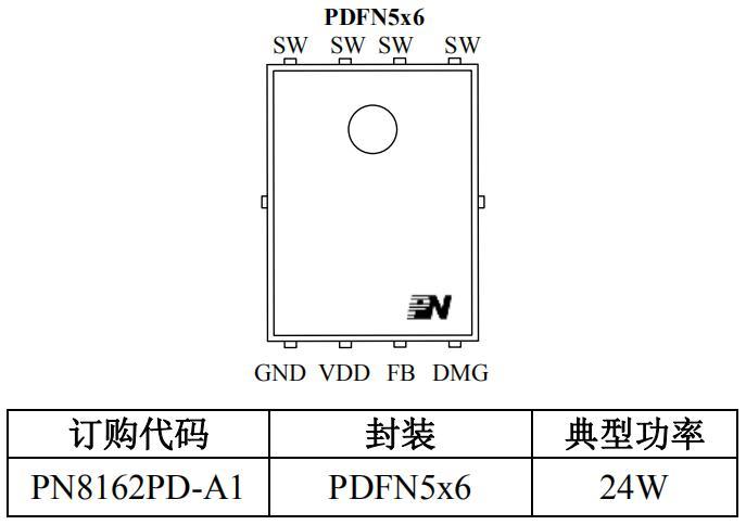 20W PD快充套片方案,被多家知名品牌采用
