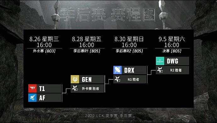 2020LCK季后赛赛程公布,S10总决赛门票将花落谁家?