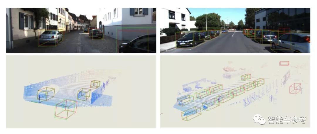 ICCV 2021:单目摄像头实时感知车辆形状,显著提高3D目标检测性能