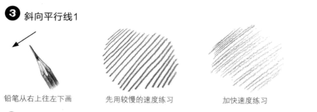 平行线怎么画(平行线怎么画尺规作图)