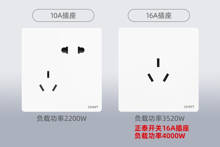 10A插座和16A插座有什么区别?
