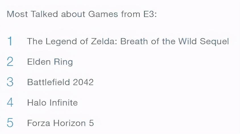 推特公布上半年游戏数据排行榜:《原神》成最热门游戏