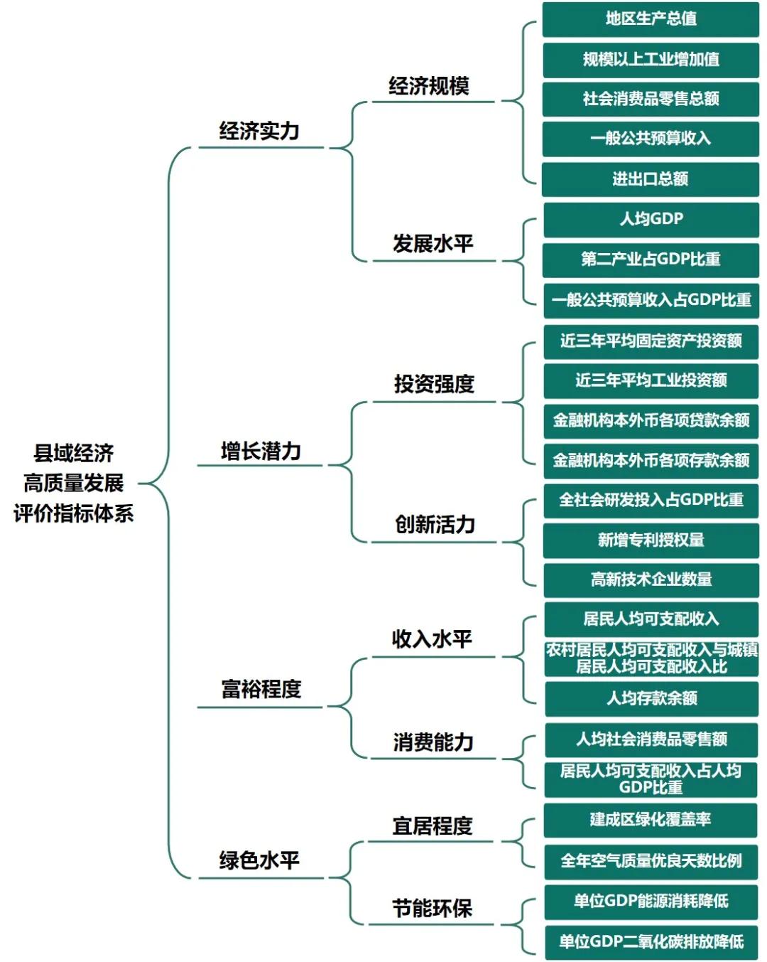 2021年百强县榜单,重磅发布