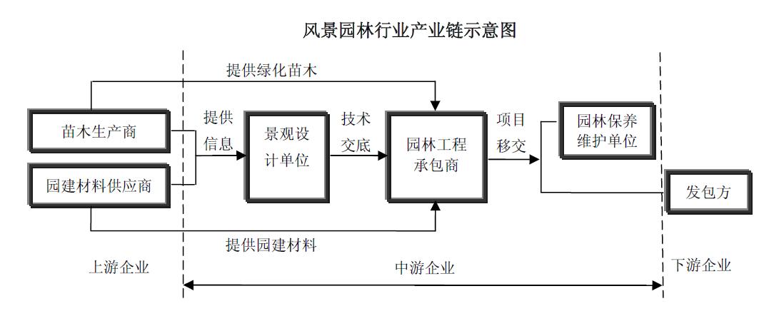 股价阴跌五年,现在才2.9,河南省财政厅旗下的棕榈股份价值分析