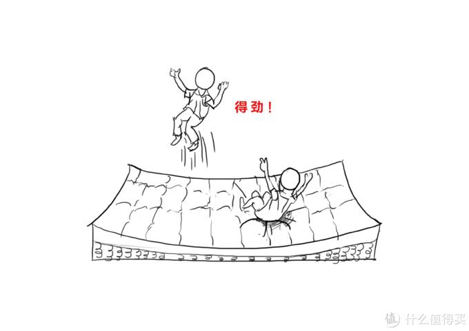 四川床垫厂家