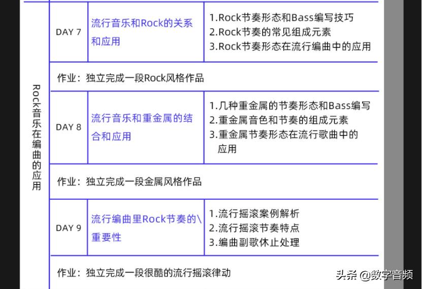 幕后圈:陈沁扬编曲直播班/流行音乐中多风格节奏应用