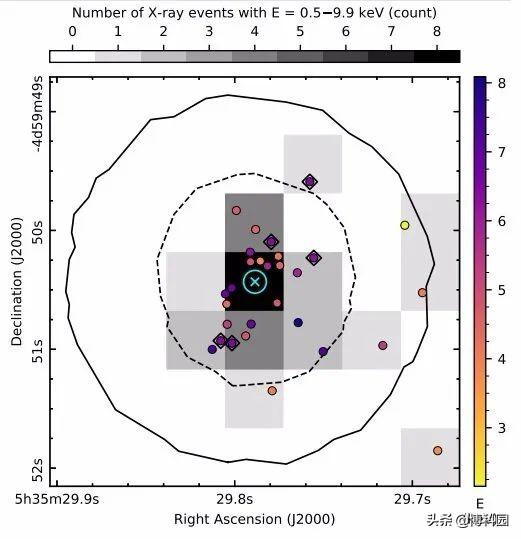 恒星诞生揭秘:最新从原恒星中,探测到强大的X射线耀斑