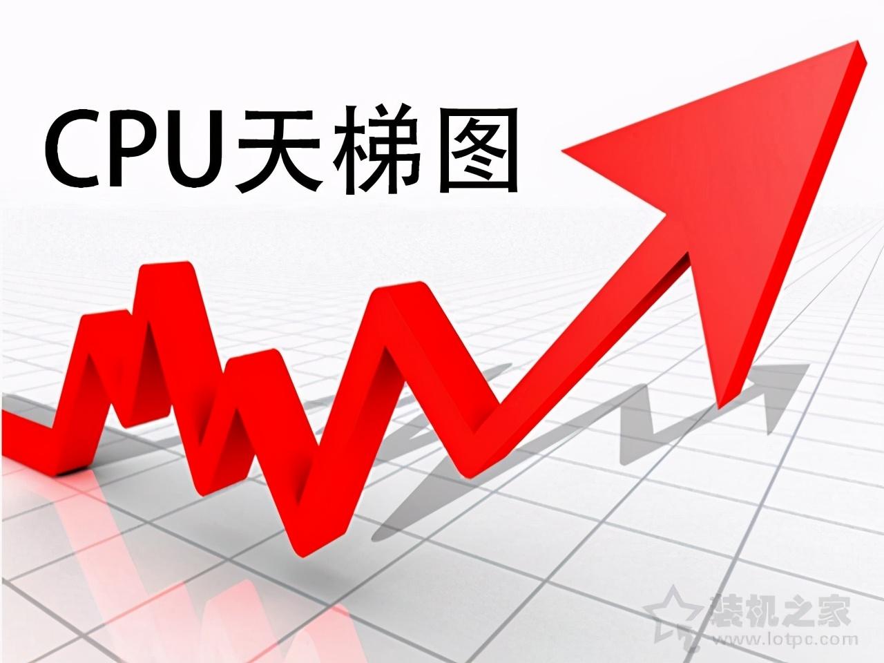 笔记本电脑怎么看CPU性能高低?笔记本CPU天梯图2021最新版6月-小玖数码资源博客