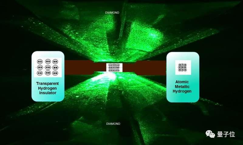 首个室温超导体问世,为了发现它,科学家用废了几十颗钻石