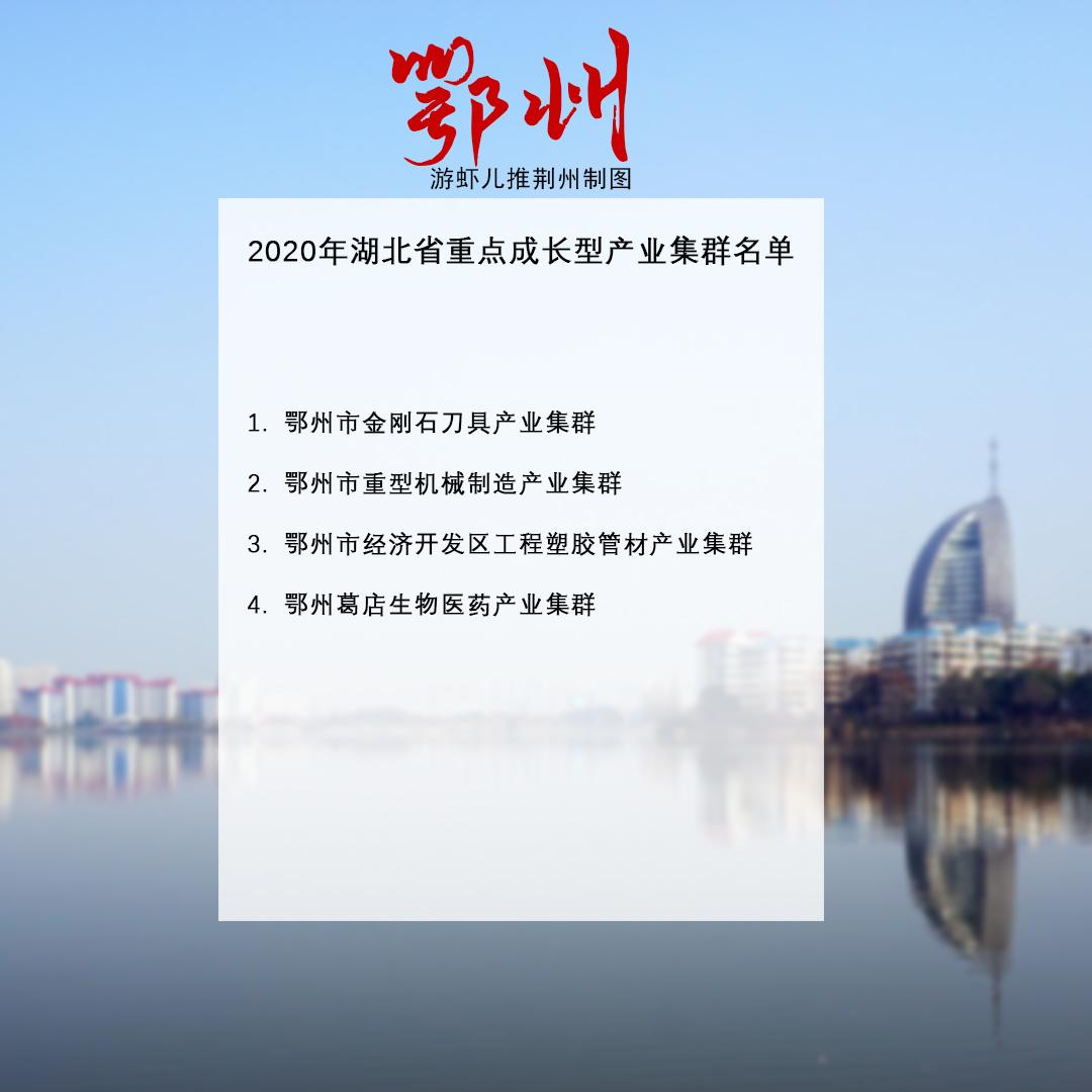 湖北各市重点产业集群名单发布,荆州10个产业上榜