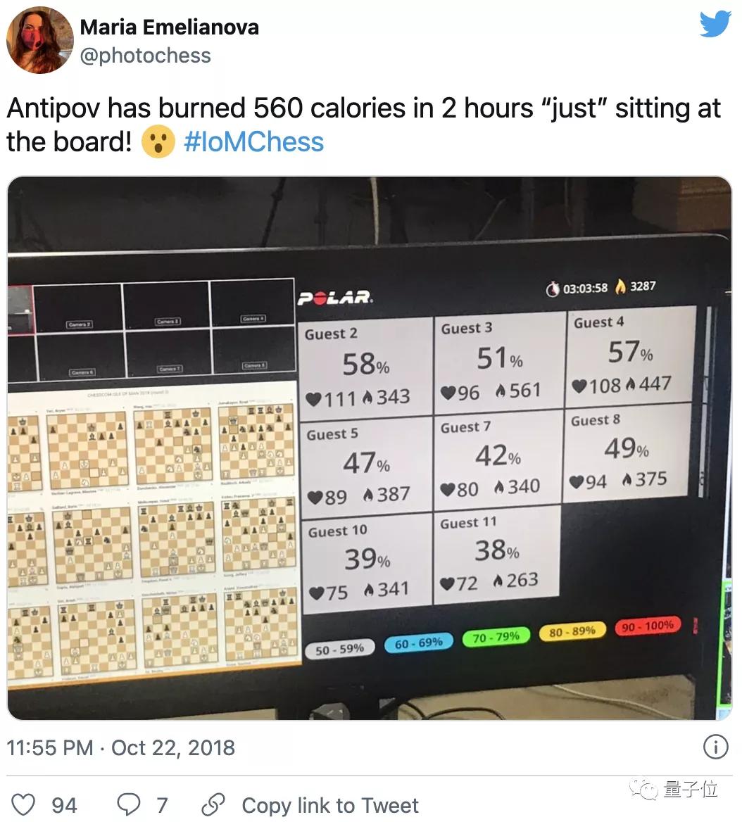 坐着打游戏也能减肥?1小时=200千卡,竞技、解谜游戏效果更佳