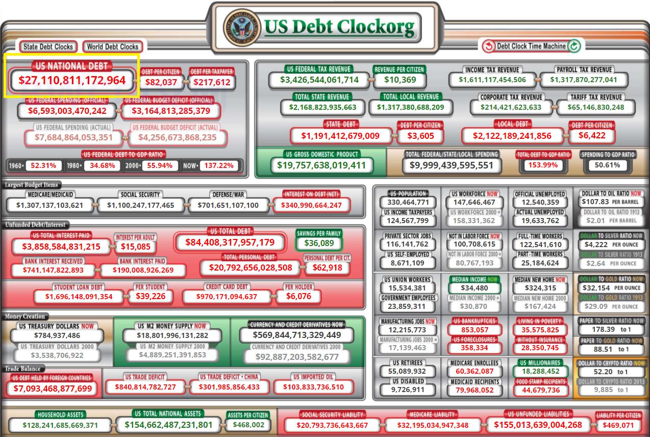 美国89%受访者担心,中国或大量减美债,67%美国人生活急降(图1)