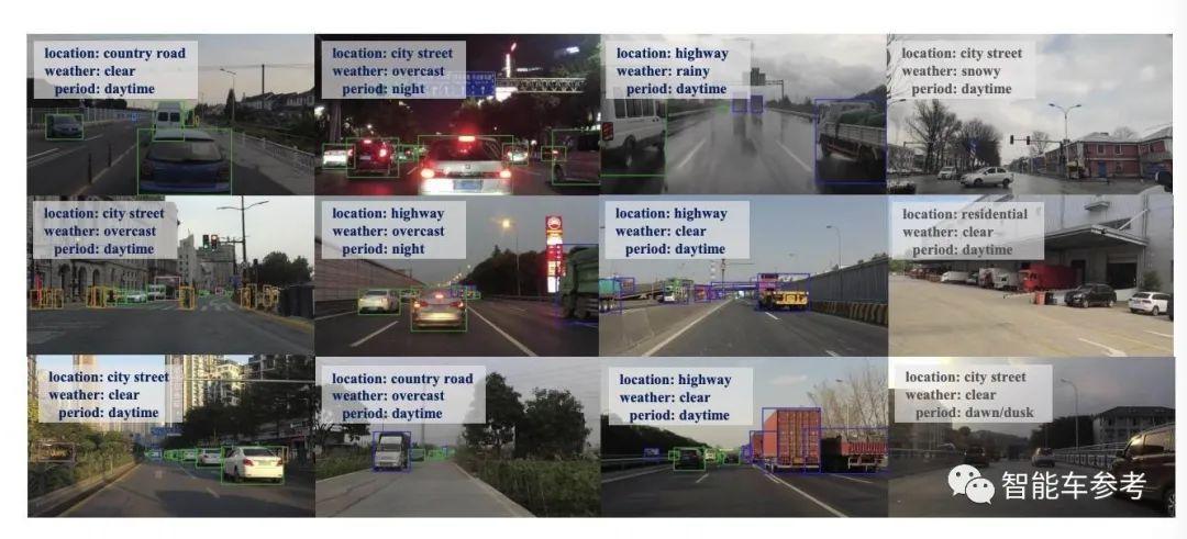 华为发布业内最大2D自动驾驶数据集,主打半/自监督学习