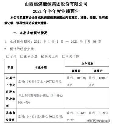 2021年《财富》中国500强出炉 晋企减少三家,仅永泰能源排名上升