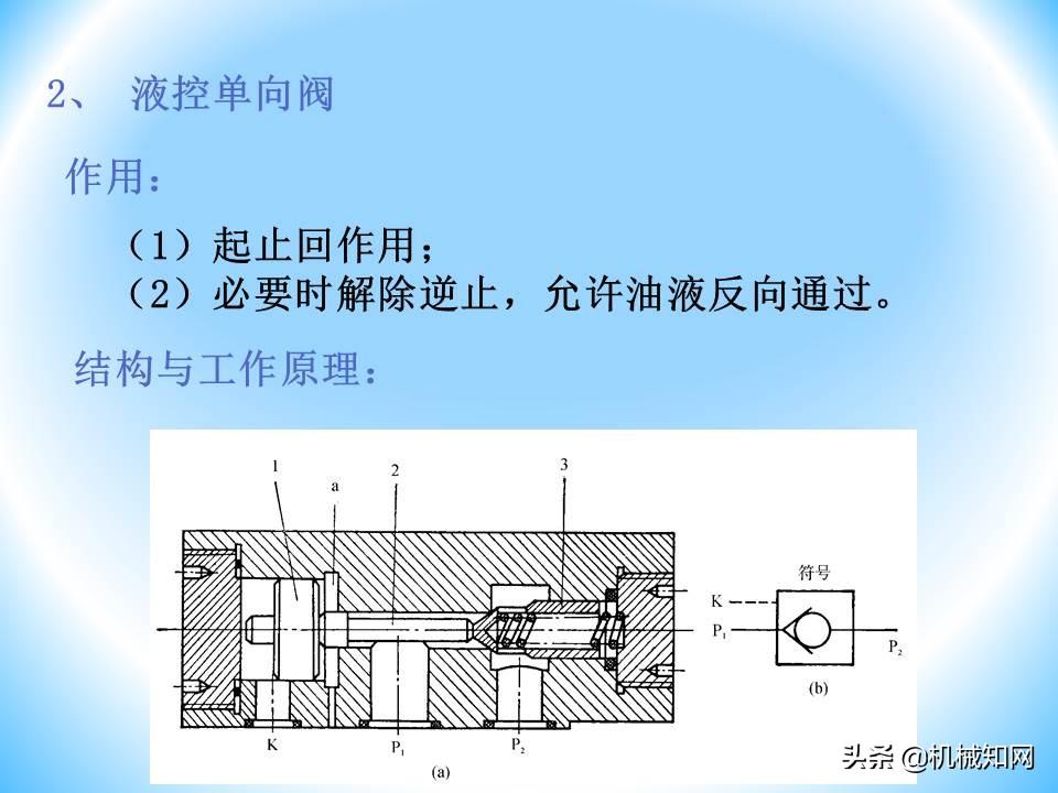 液压阀的工作原理还不会?溢流阀、减压阀、调速阀一次性讲明白