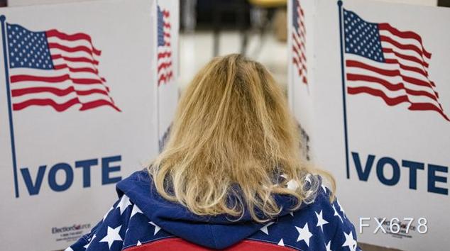 美国大选倒计时,拜登获胜概率60%,美股美元走向预测