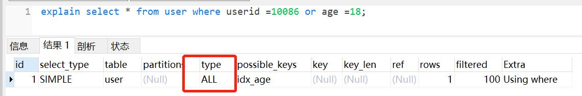 MySQL 中,21 个写 SQL 的好习惯