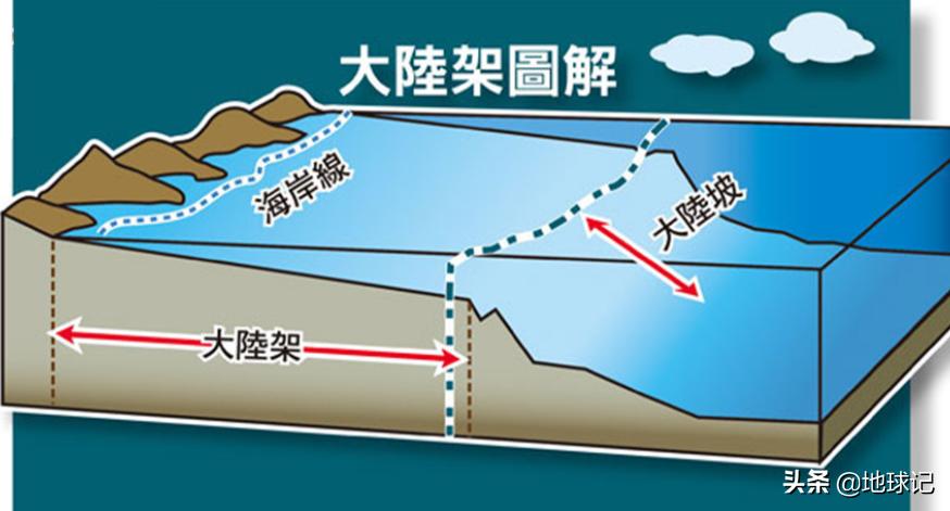韩国:非法占领我国苏岩礁,是谁给他的胆子?