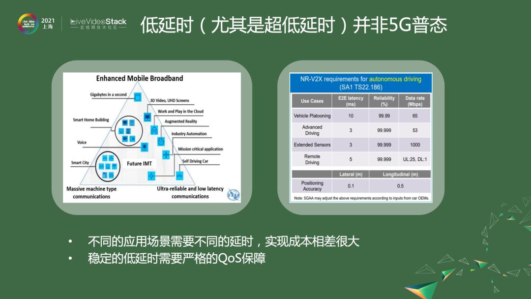 5G低延时的误区和机会——从理论到工程落地的数据差异